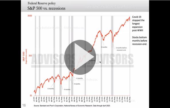 Low Inflation, Rates Near Zero: Fritz Meyer Updates