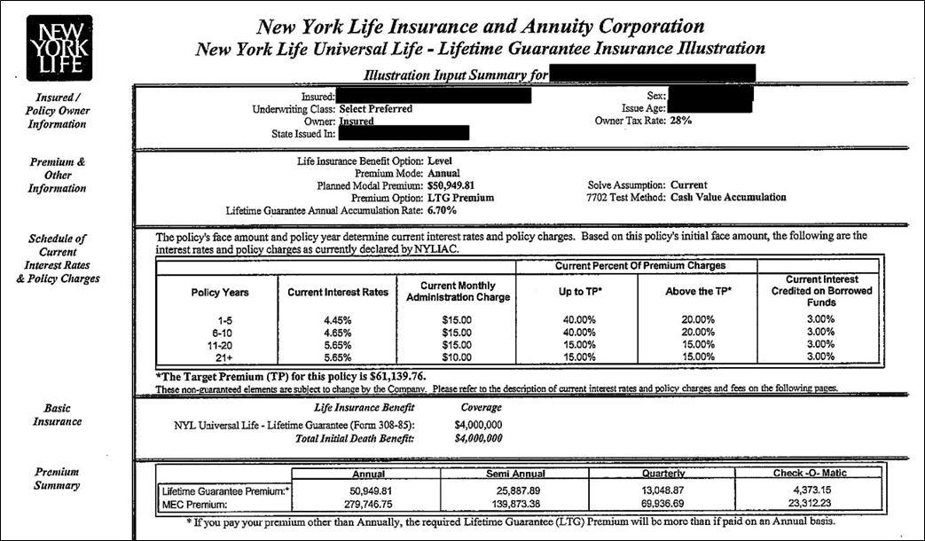 Cheap Life Insurance In Ny